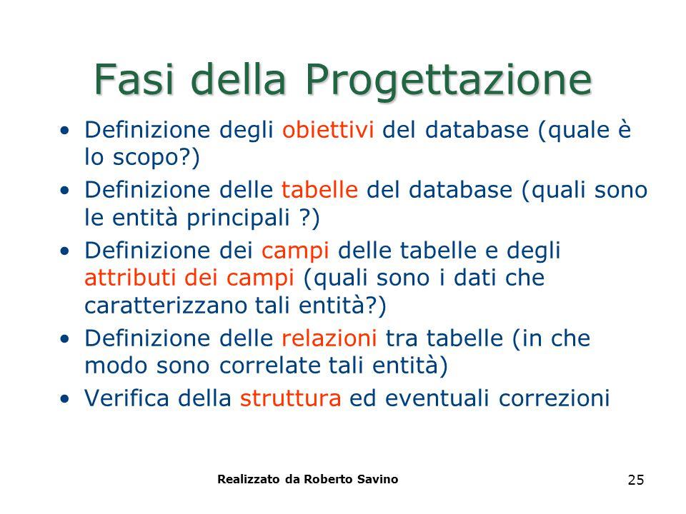 Realizzato da Roberto Savino 25 Fasi della Progettazione Definizione degli obiettivi del database (quale è lo scopo?) Definizione delle tabelle del da