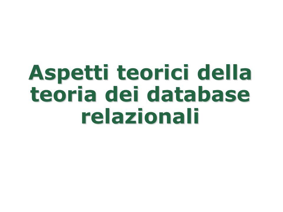 Aspetti teorici della teoria dei database relazionali