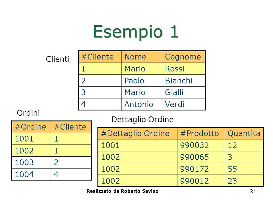 Realizzato da Roberto Savino 31 Esempio 1 #ClienteNomeCognome 1MarioRossi 2PaoloBianchi 3MarioGialli 4AntonioVerdi Clienti #Ordine#Cliente 10011 10021