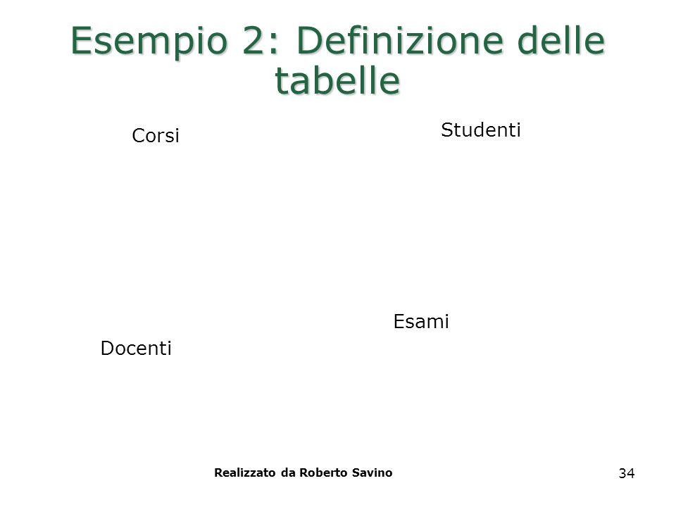 Realizzato da Roberto Savino 34 Esempio 2: Definizione delle tabelle Studenti Corsi Esami Docenti