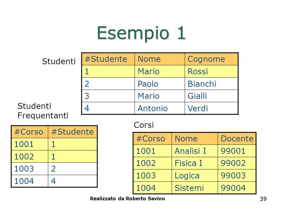 Realizzato da Roberto Savino 39 Esempio 1 #StudenteNomeCognome 1MarioRossi 2PaoloBianchi 3MarioGialli 4AntonioVerdi Studenti #Corso#Studente 10011 100