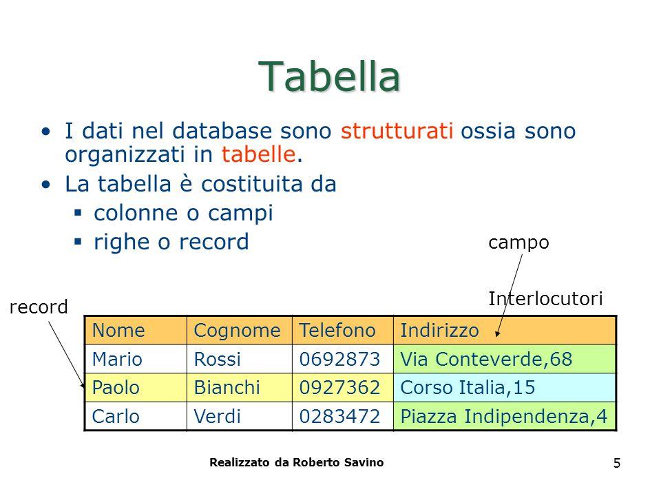 Realizzato da Roberto Savino 5 Tabella I dati nel database sono strutturati ossia sono organizzati in tabelle. La tabella è costituita da  colonne o