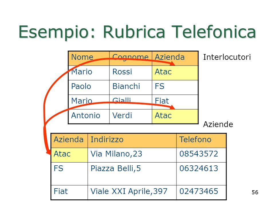 Realizzato da Roberto Savino 56 Esempio: Rubrica Telefonica NomeCognomeAzienda MarioRossiAtac PaoloBianchiFS MarioGialliFiat AntonioVerdiAtac AziendaI