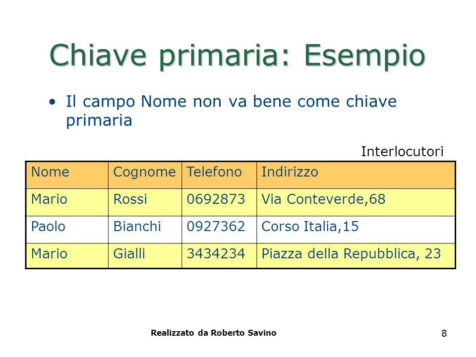 Realizzato da Roberto Savino 8 Chiave primaria: Esempio Il campo Nome non va bene come chiave primaria NomeCognomeTelefonoIndirizzo MarioRossi0692873V