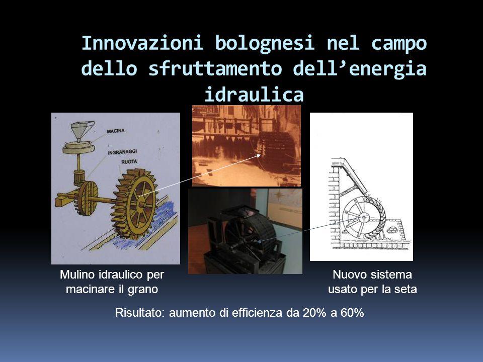 Innovazioni bolognesi nel campo dello sfruttamento dell'energia idraulica Mulino idraulico per macinare il grano Nuovo sistema usato per la seta Risultato: aumento di efficienza da 20% a 60%