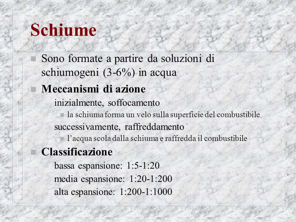 Schiume n Sono formate a partire da soluzioni di schiumogeni (3-6%) in acqua n Meccanismi di azione – inizialmente, soffocamento n la schiuma forma un velo sulla superficie del combustibile – successivamente, raffreddamento n l'acqua scola dalla schiuma e raffredda il combustibile n Classificazione – bassa espansione: 1:5-1:20 – media espansione: 1:20-1:200 – alta espansione: 1:200-1:1000