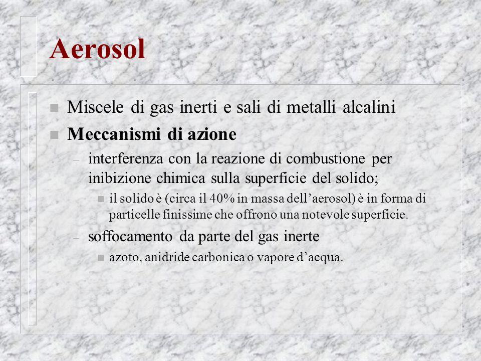 Aerosol n Miscele di gas inerti e sali di metalli alcalini n Meccanismi di azione – interferenza con la reazione di combustione per inibizione chimica sulla superficie del solido; n il solido è (circa il 40% in massa dell'aerosol) è in forma di particelle finissime che offrono una notevole superficie.