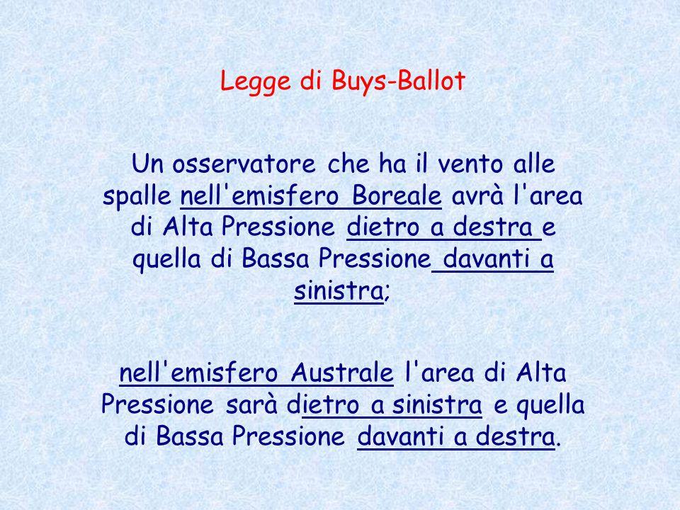 Legge di Buys-Ballot Un osservatore che ha il vento alle spalle nell'emisfero Boreale avrà l'area di Alta Pressione dietro a destra e quella di Bassa