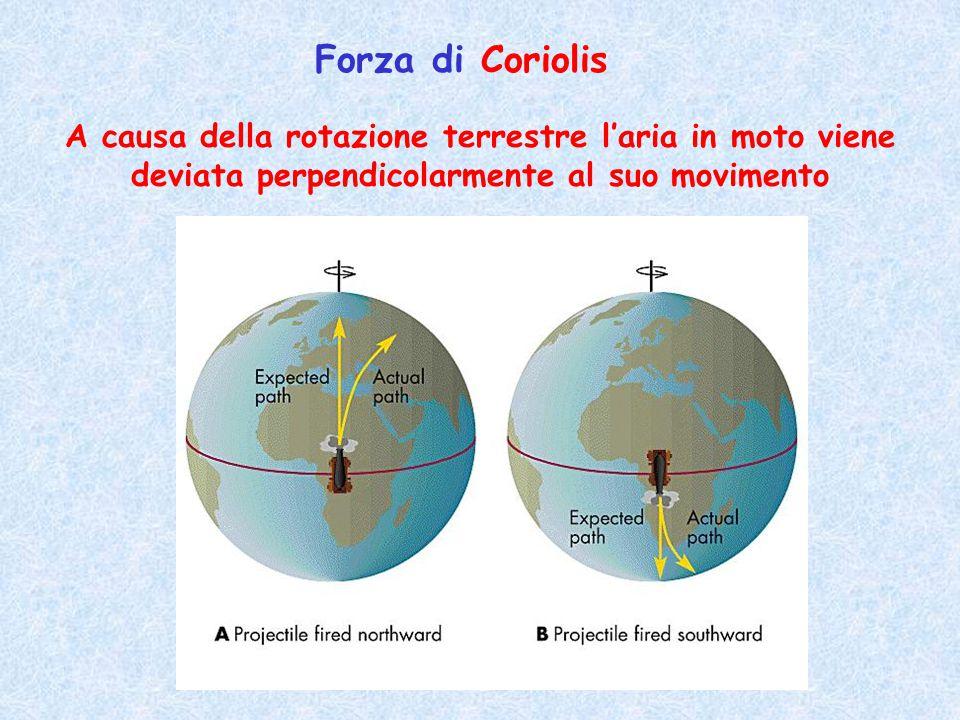 A causa della rotazione terrestre l'aria in moto viene deviata perpendicolarmente al suo movimento Forza di Coriolis
