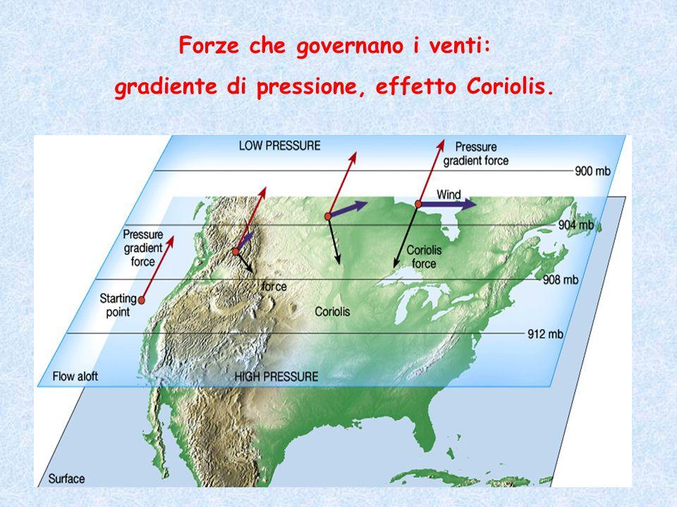 Forze che governano i venti: gradiente di pressione, effetto Coriolis.