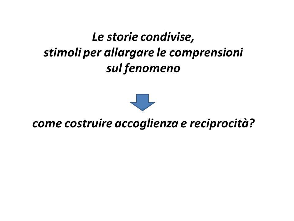 Le storie condivise, stimoli per allargare le comprensioni sul fenomeno come costruire accoglienza e reciprocità?