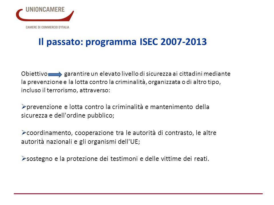 Il passato: programma ISEC 2007-2013 Budget: 532 milioni di euro 775 progetti finanziati Inviti a presentare proposte Sovvenzioni ad attribuzione diretta Appalti