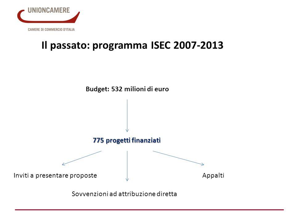 Database progetti finanziati consultabile online: http://ec.europa.eu/dgs/home-affairs/financing/fundings/projects/index_en.htm Programma ISEC 2007-2013