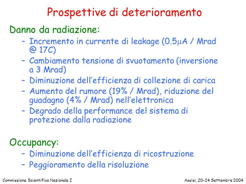 Commissione Scientifica Nazionale IAssisi, 20-24 Settembre 2004 Prospettive di deterioramento Danno da radiazione: –Incremento in currente di leakage (0.5  A / Mrad @ 17C) –Cambiamento tensione di svuotamento (inversione a 3 Mrad) –Diminuzione dell'efficienza di collezione di carica –Aumento del rumore (19% / Mrad), riduzione del guadagno (4% / Mrad) nell'elettronica –Degrado della performance del sistema di protezione dalla radiazione Occupancy: –Diminuzione dell'efficienza di ricostruzione –Peggioramento della risoluzione