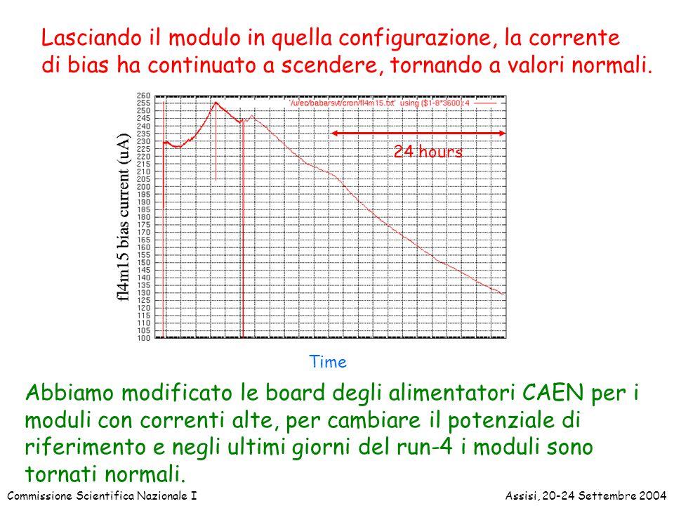 Commissione Scientifica Nazionale IAssisi, 20-24 Settembre 2004 Lasciando il modulo in quella configurazione, la corrente di bias ha continuato a scendere, tornando a valori normali.