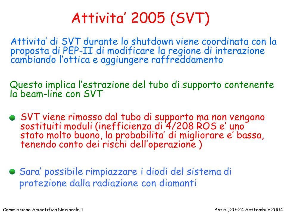 Commissione Scientifica Nazionale IAssisi, 20-24 Settembre 2004 Attivita' 2005 (SVT) Attivita' di SVT durante lo shutdown viene coordinata con la proposta di PEP-II di modificare la regione di interazione cambiando l'ottica e aggiungere raffreddamento Questo implica l'estrazione del tubo di supporto contenente la beam-line con SVT SVT viene rimosso dal tubo di supporto ma non vengono sostituiti moduli (inefficienza di 4/208 ROS e' uno stato molto buono, la probabilita' di migliorare e' bassa, tenendo conto dei rischi dell'operazione ) Sara' possibile rimpiazzare i diodi del sistema di protezione dalla radiazione con diamanti