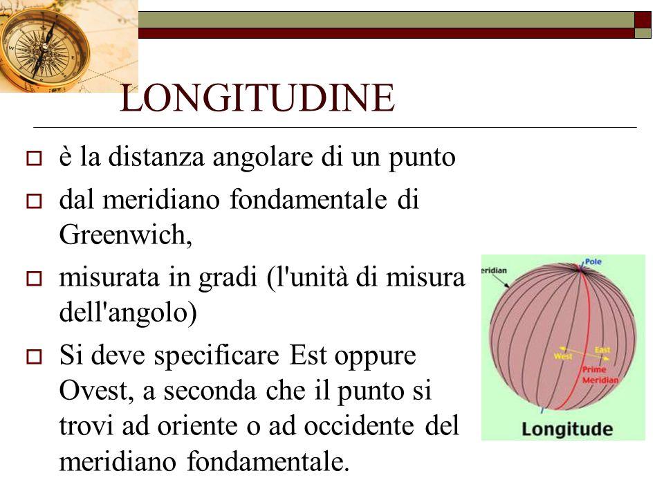 LONGITUDINE  è la distanza angolare di un punto  dal meridiano fondamentale di Greenwich,  misurata in gradi (l unità di misura dell angolo)  Si deve specificare Est oppure Ovest, a seconda che il punto si trovi ad oriente o ad occidente del meridiano fondamentale.