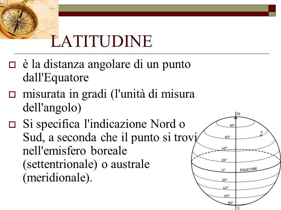 LATITUDINE  è la distanza angolare di un punto dall Equatore  misurata in gradi (l unità di misura dell angolo)  Si specifica l indicazione Nord o Sud, a seconda che il punto si trovi nell emisfero boreale (settentrionale) o australe (meridionale).
