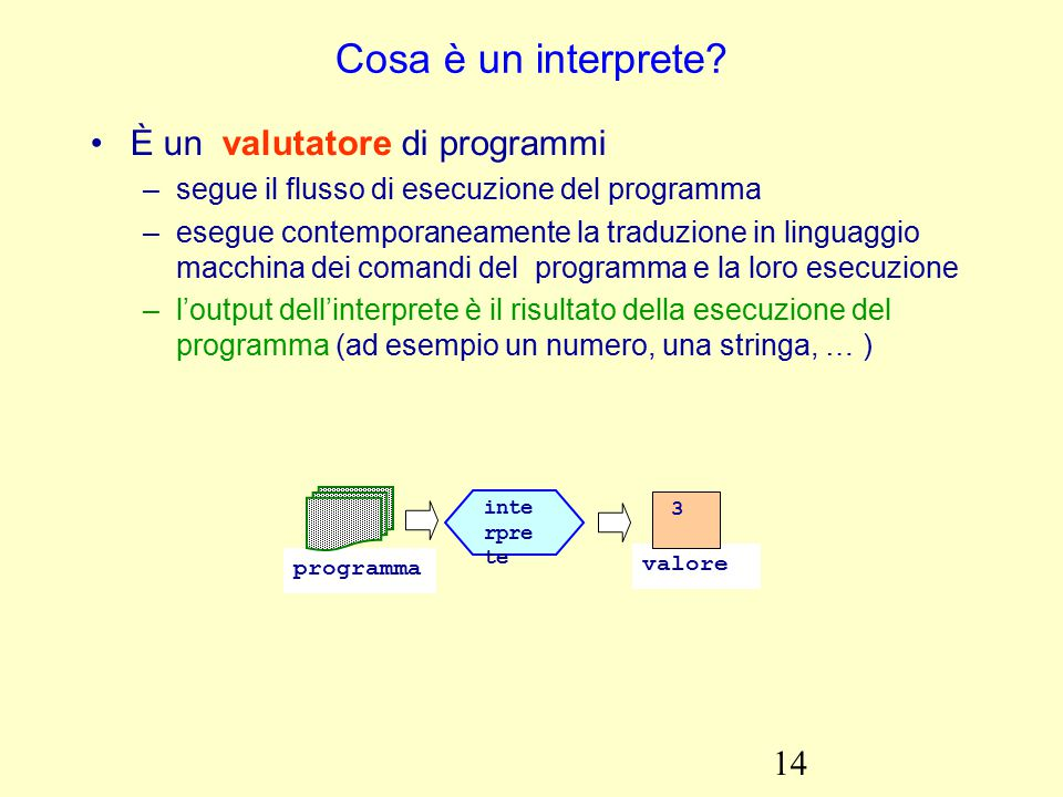 14 Cosa è un interprete.