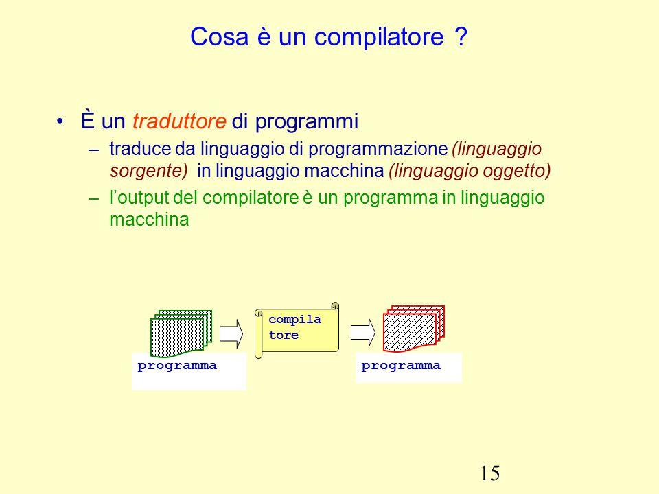 15 Cosa è un compilatore .