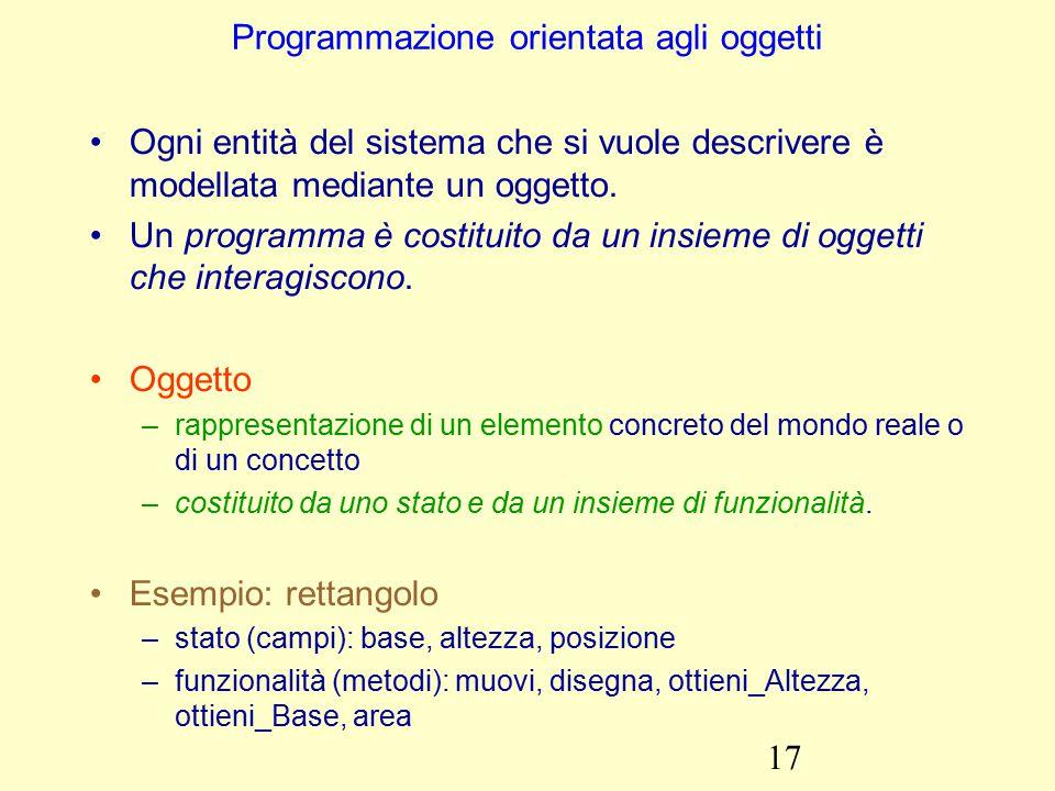 17 Programmazione orientata agli oggetti Ogni entità del sistema che si vuole descrivere è modellata mediante un oggetto.