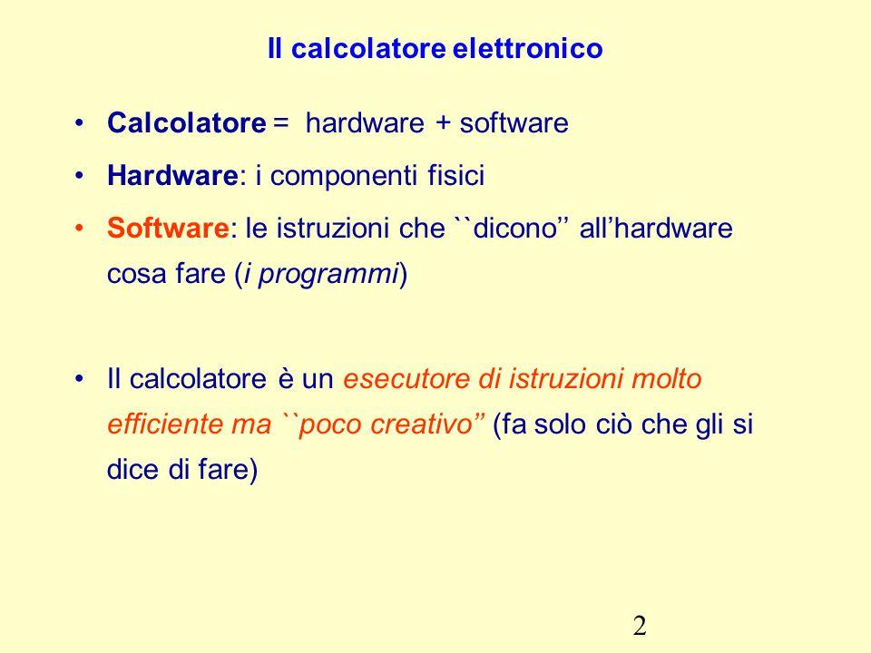 2 Il calcolatore elettronico Calcolatore = hardware + software Hardware: i componenti fisici Software: le istruzioni che ``dicono'' all'hardware cosa fare (i programmi) Il calcolatore è un esecutore di istruzioni molto efficiente ma ``poco creativo'' (fa solo ciò che gli si dice di fare)
