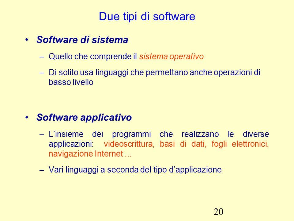 20 Due tipi di software Software di sistema –Quello che comprende il sistema operativo –Di solito usa linguaggi che permettano anche operazioni di basso livello Software applicativo –L'insieme dei programmi che realizzano le diverse applicazioni: videoscrittura, basi di dati, fogli elettronici, navigazione Internet...
