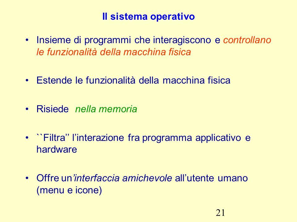 21 Il sistema operativo Insieme di programmi che interagiscono e controllano le funzionalità della macchina fisica Estende le funzionalità della macchina fisica Risiede nella memoria ``Filtra'' l'interazione fra programma applicativo e hardware Offre un'interfaccia amichevole all'utente umano (menu e icone)