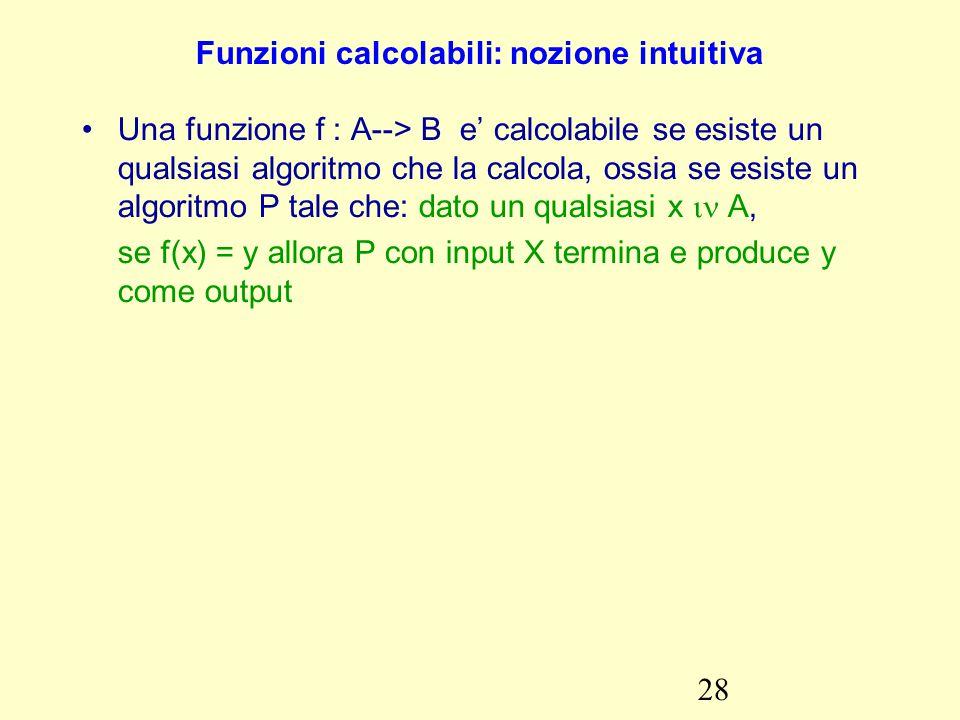 28 Funzioni calcolabili: nozione intuitiva Una funzione f : A--> B e' calcolabile se esiste un qualsiasi algoritmo che la calcola, ossia se esiste un algoritmo P tale che: dato un qualsiasi x  A, se f(x) = y allora P con input X termina e produce y come output