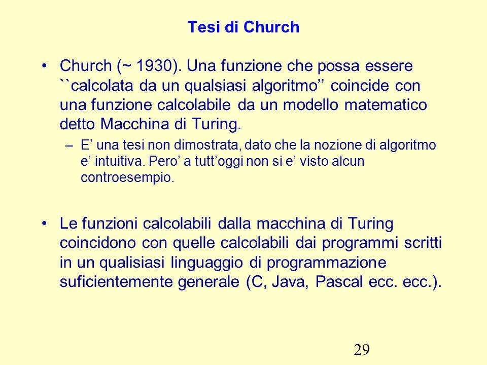 29 Tesi di Church Church (~ 1930).