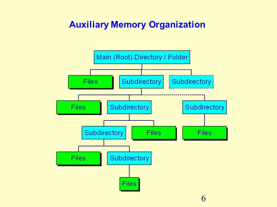 6 Auxiliary Memory Organization