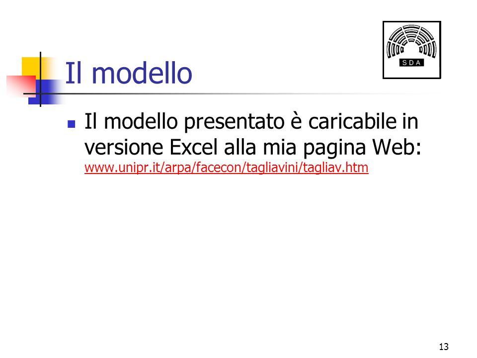 13 Il modello Il modello presentato è caricabile in versione Excel alla mia pagina Web: www.unipr.it/arpa/facecon/tagliavini/tagliav.htm www.unipr.it/