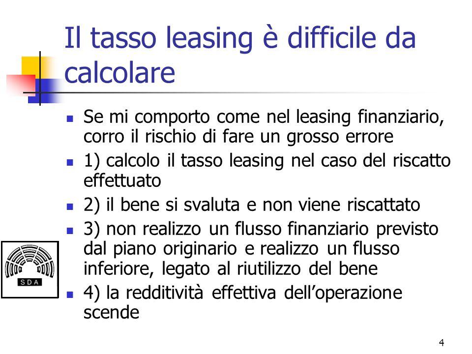 4 Il tasso leasing è difficile da calcolare Se mi comporto come nel leasing finanziario, corro il rischio di fare un grosso errore 1) calcolo il tasso