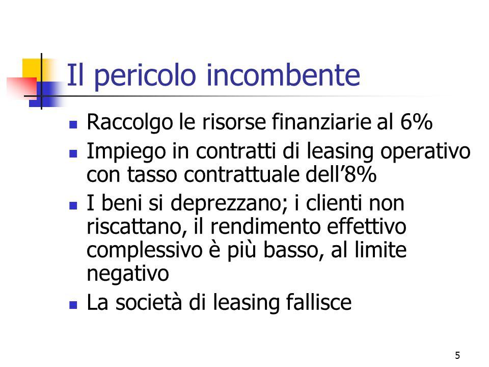 5 Il pericolo incombente Raccolgo le risorse finanziarie al 6% Impiego in contratti di leasing operativo con tasso contrattuale dell'8% I beni si depr