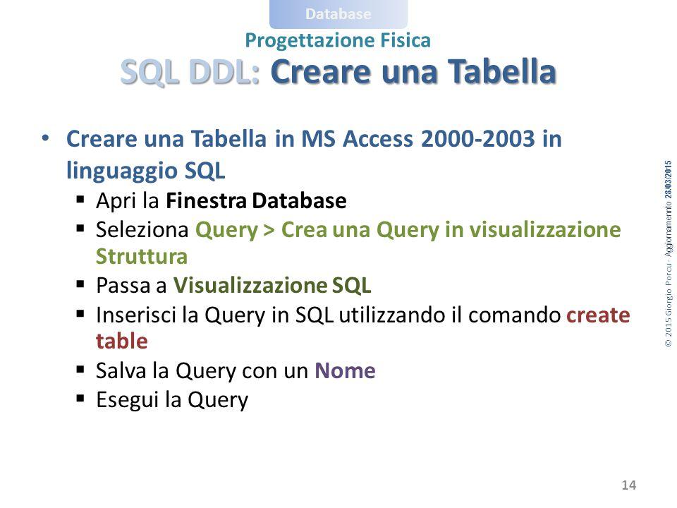 © 2015 Giorgio Porcu - Aggiornamennto 28/03/2015 Database Progettazione Fisica SQL DDL: Creare una Tabella Creare una Tabella in MS Access 2000-2003 in linguaggio SQL  Apri la Finestra Database  Seleziona Query > Crea una Query in visualizzazione Struttura  Passa a Visualizzazione SQL  Inserisci la Query in SQL utilizzando il comando create table  Salva la Query con un Nome  Esegui la Query 14