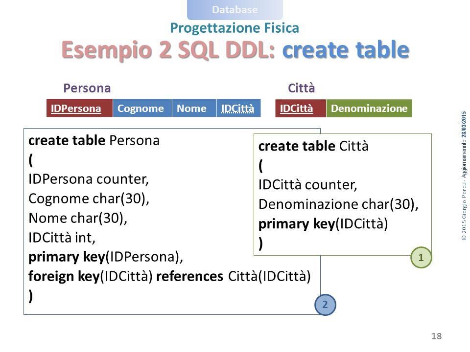 © 2015 Giorgio Porcu - Aggiornamennto 28/03/2015 Database Progettazione Fisica create table Persona ( IDPersona counter, Cognome char(30), Nome char(30), IDCittà int, primary key(IDPersona), foreign key(IDCittà) references Città(IDCittà) ) 18 Esempio 2 SQL DDL: create table IDPersonaCognomeNomeIDCittà Persona IDCittàDenominazione Città create table Città ( IDCittà counter, Denominazione char(30), primary key(IDCittà) ) 1 2