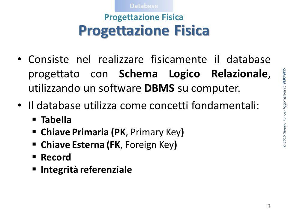 © 2015 Giorgio Porcu - Aggiornamennto 28/03/2015 Database Progettazione Fisica Consiste nel realizzare fisicamente il database progettato con Schema Logico Relazionale, utilizzando un software DBMS su computer.