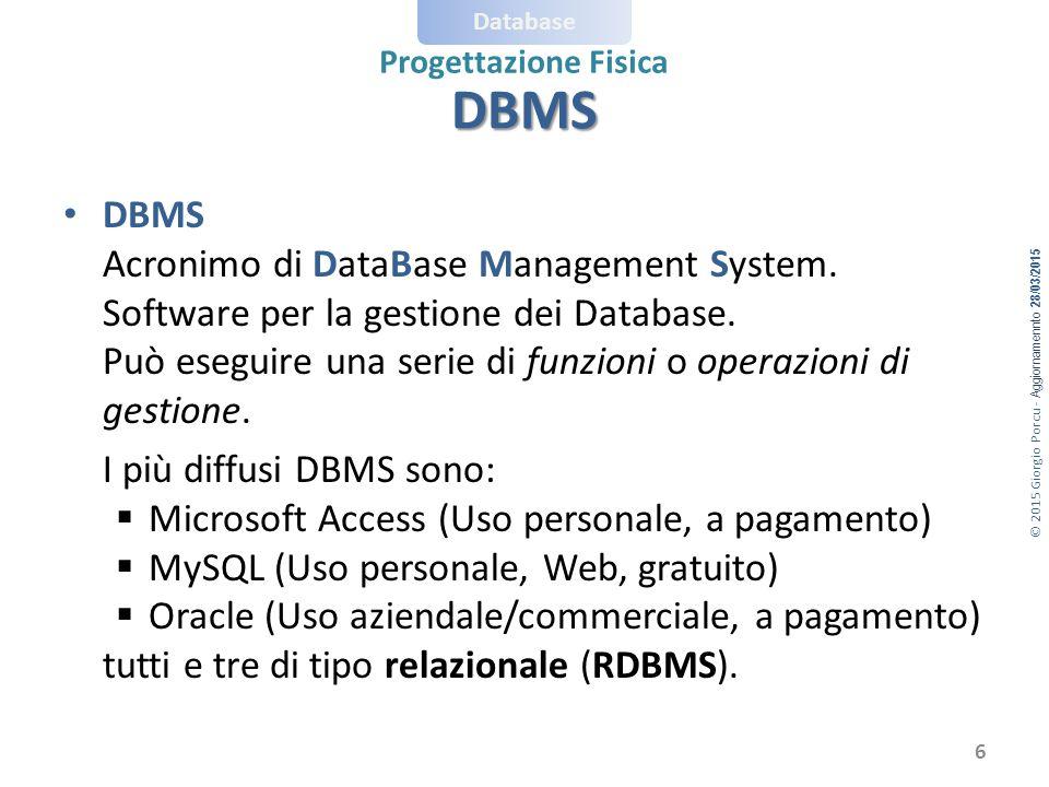 © 2015 Giorgio Porcu - Aggiornamennto 28/03/2015 Database Progettazione Fisica DBMS DBMS Acronimo di DataBase Management System.