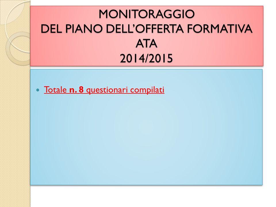 MONITORAGGIO DEL PIANO DELL'OFFERTA FORMATIVA ATA 2014/2015 Totale n. 8 questionari compilati