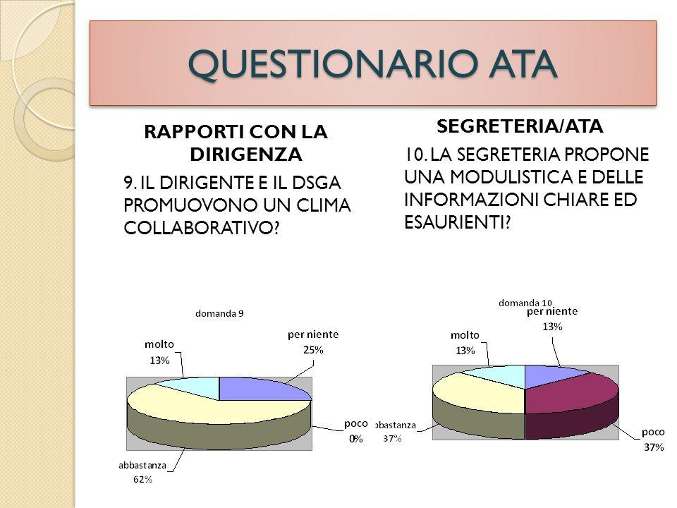 QUESTIONARIO ATA SEGRETERIA /ATA 11.