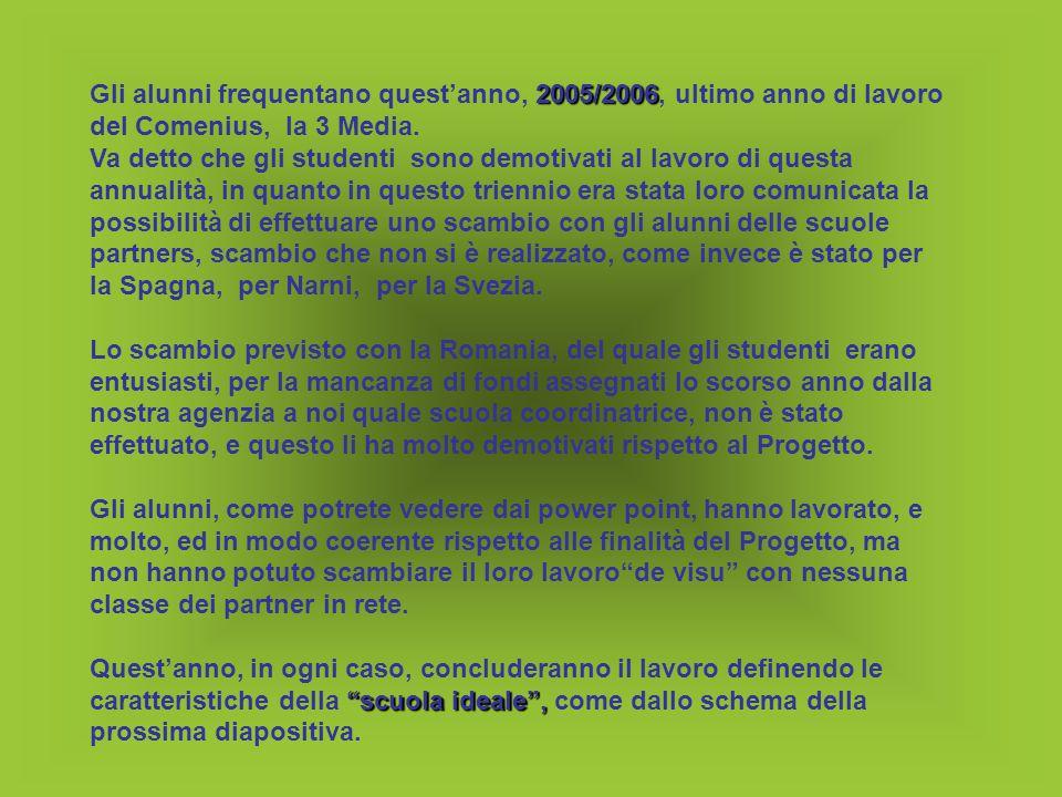 2005/2006 Gli alunni frequentano quest'anno, 2005/2006, ultimo anno di lavoro del Comenius, la 3 Media.