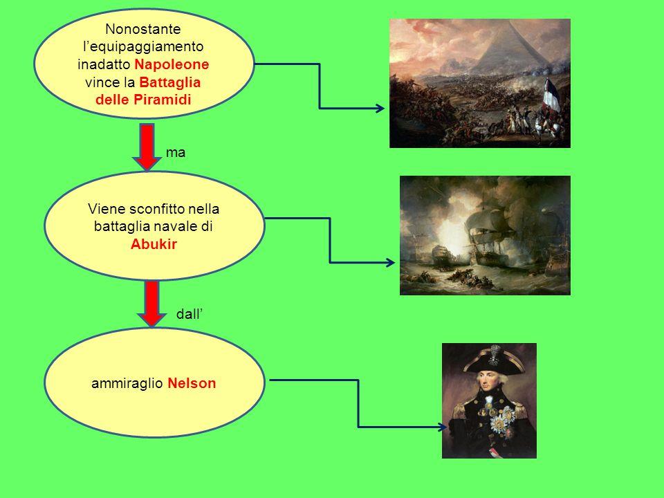 Nonostante l'equipaggiamento inadatto Napoleone vince la Battaglia delle Piramidi Viene sconfitto nella battaglia navale di Abukir ammiraglio Nelson ma dall'