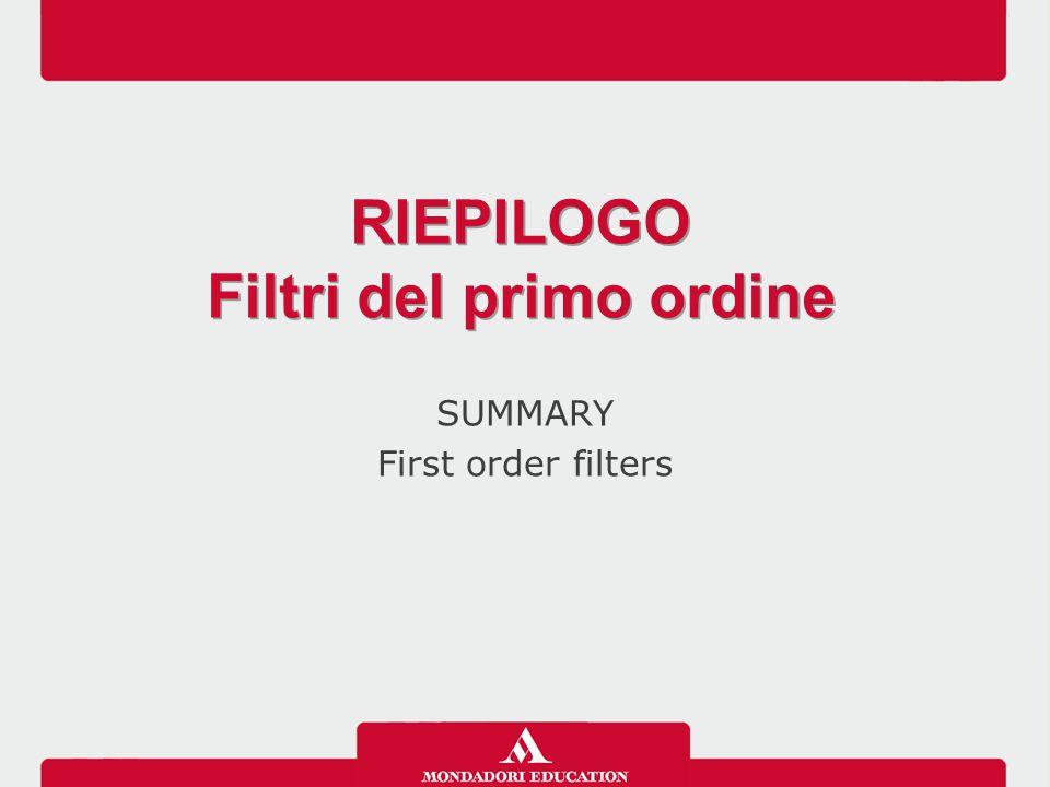 »I filtri solitamente si dividono, a seconda della loro selettività, in passa-basso, passa-alto, passa-banda, respingi-banda.