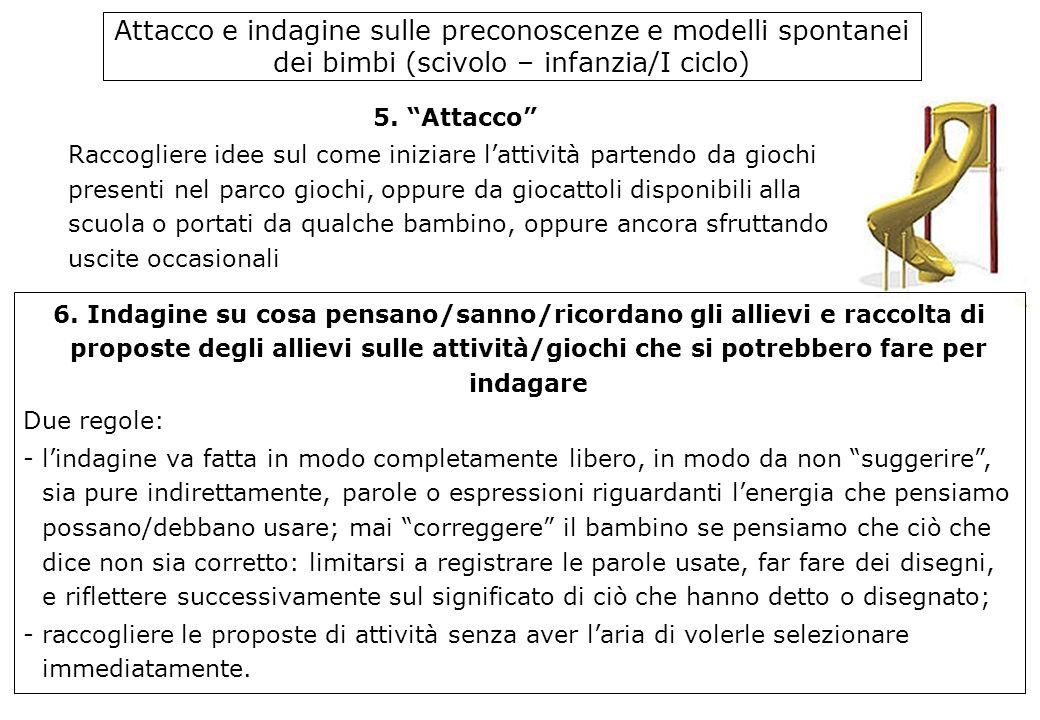 Attacco e indagine sulle preconoscenze e modelli spontanei dei bimbi (scivolo – infanzia/I ciclo) 5.