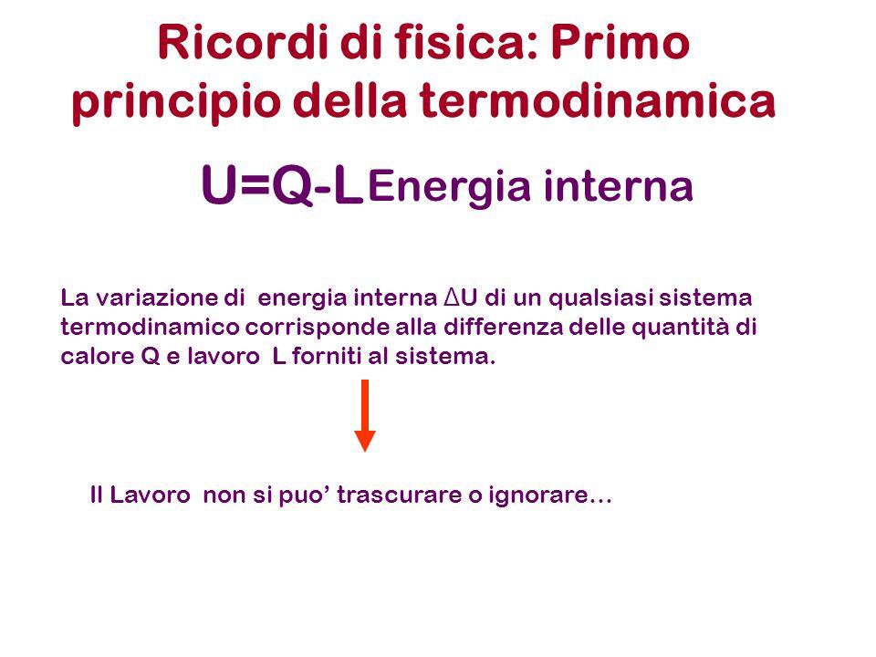 Ricordi di fisica: Primo principio della termodinamica U=Q-L Energia interna La variazione di energia interna Δ U di un qualsiasi sistema termodinamic