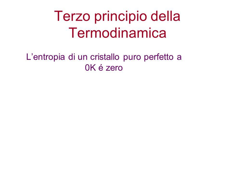 Terzo principio della Termodinamica L'entropia di un cristallo puro perfetto a 0K é zero