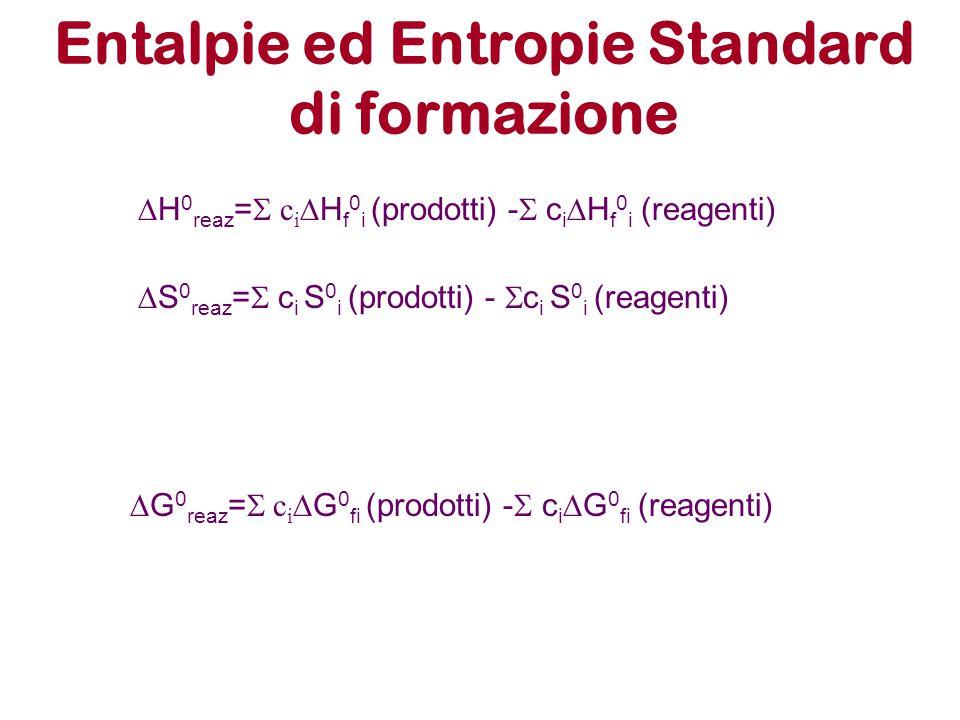 Entalpie ed Entropie Standard di formazione  H 0 reaz =  c i  H f 0 i (prodotti) -  c i  H f 0 i (reagenti)  S 0 reaz =  c i S 0 i (prodotti)