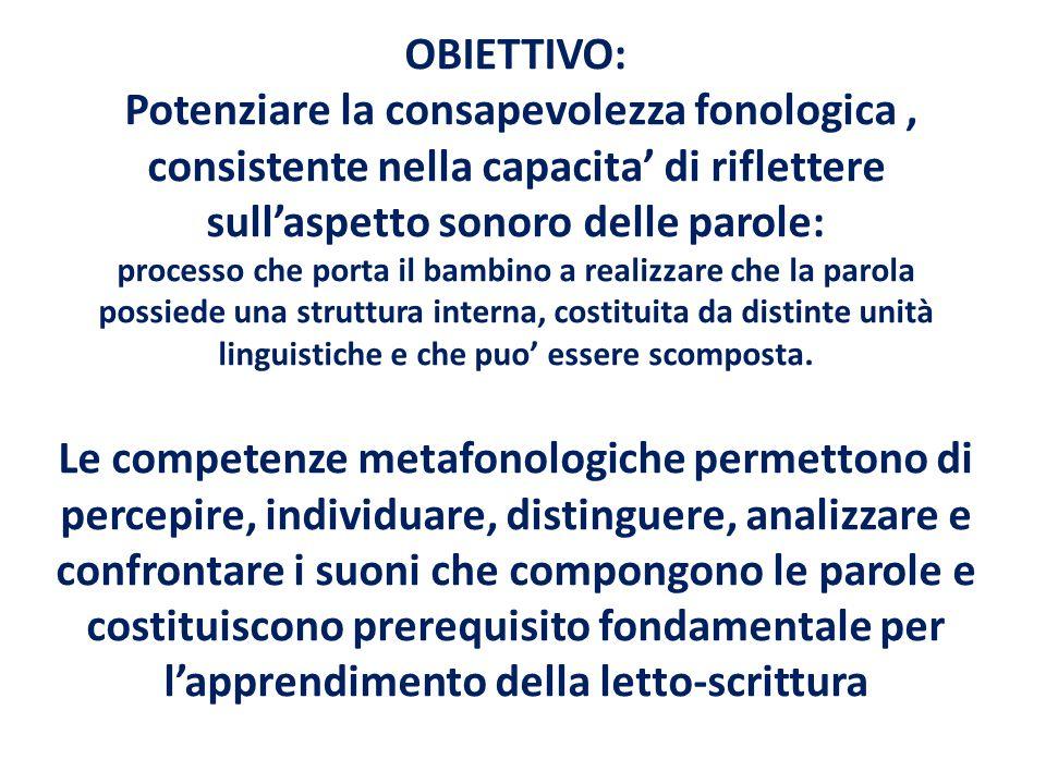 OBIETTIVO: Potenziare la consapevolezza fonologica, consistente nella capacita' di riflettere sull'aspetto sonoro delle parole: processo che porta il