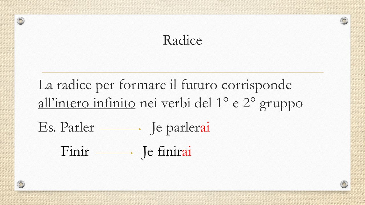 Radice La radice per formare il futuro corrisponde all'intero infinito nei verbi del 1° e 2° gruppo Es. Parler Je parlerai Finir Je finirai