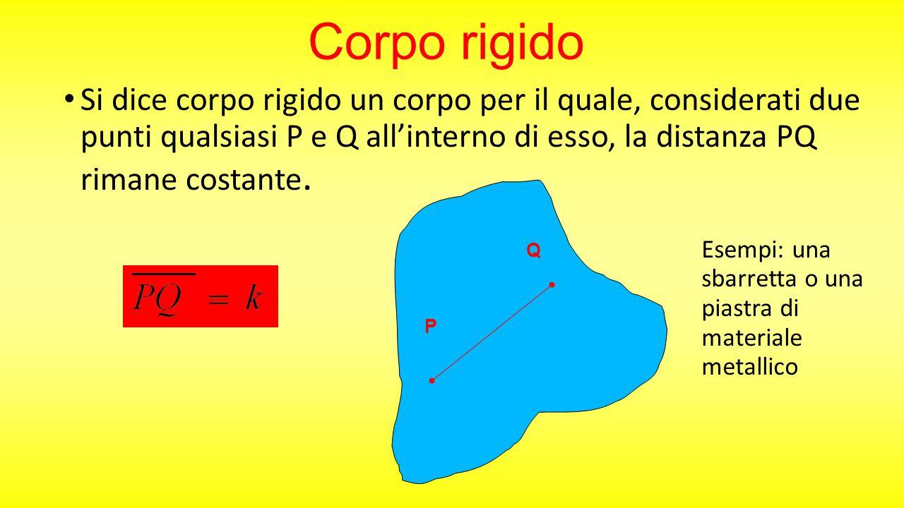 Vincolo Si dice vincolo qualsiasi corpo che impedisce dei movimenti a un altro corpo.
